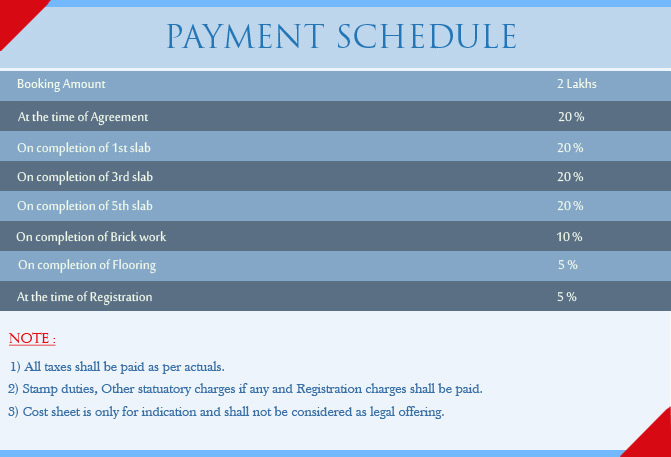 payment_chart